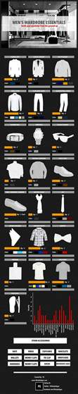 wardrobe essentials for build your wardrobe from the