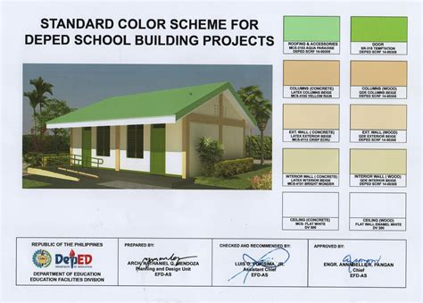 building color schemes department of education division of bataan resources