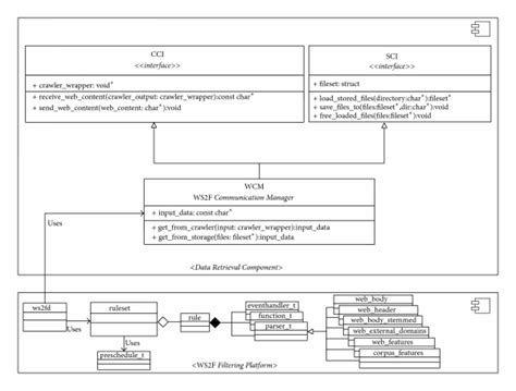 cara membuat class diagram di visio 2010 class diagram role images how to guide and refrence