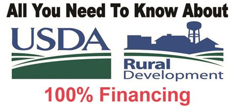 direct rural housing loan program kentucky usda rural housing loans kentucky interest rates for the usda rural housing 502