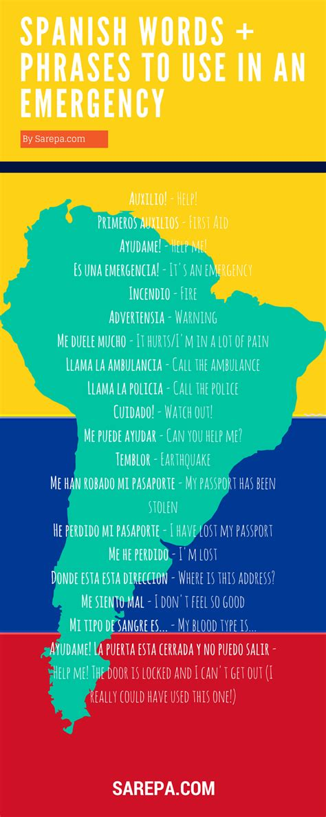 how to say section in spanish travel colombia spanish phrases to use in an emergency