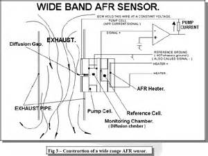 testing fuel voltage testing free engine image for user manual