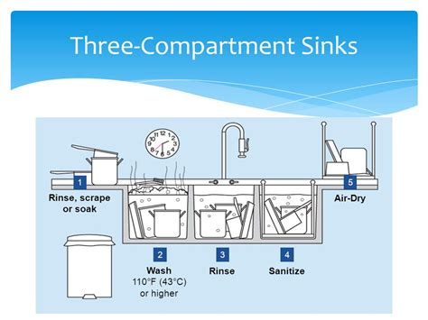 3 Compartment Sink Procedure Sinks Ideas