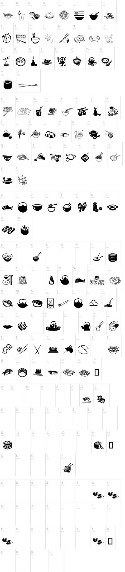 Dafont Food | asian food font dafont com