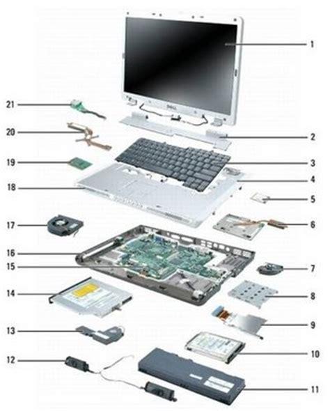 componentes y dispositivos | eliottvega