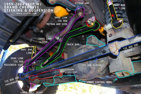 jeep suspension diagram updated front end steering and suspension map for the jeep