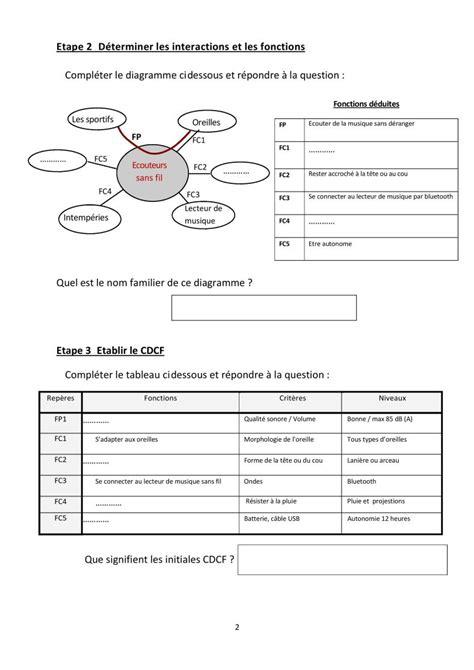 exercice diagramme de gantt college diagramme de gantt technologie college image collections
