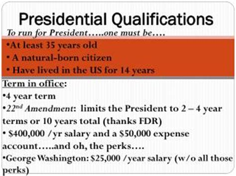 the limits of presidential power a citizen s guide to the books ppt presidential qualifications and terms of office