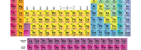 New Periodic Table Elements by 4 New Elements Added To Periodic Table Financial Tribune