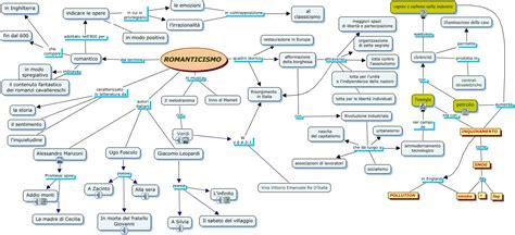 illuminismo caratteri generali mappe romanticismo caratteri generali libro di scuola