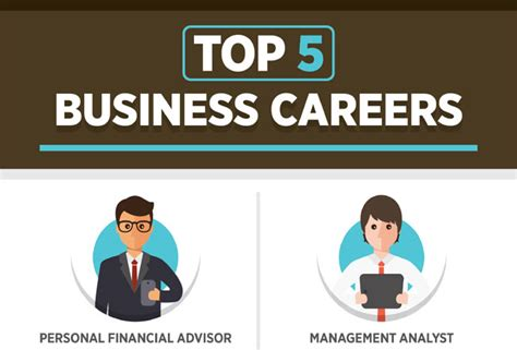 Top Mba Careers Guide by Top 5 Careers In The Business Industry Infographic