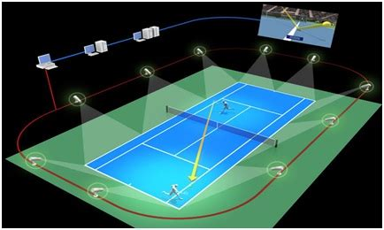 the impact of the hawk eye system in tennis