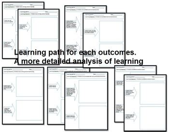 early years learning framework planning templates early years learning framework planning templates gallery