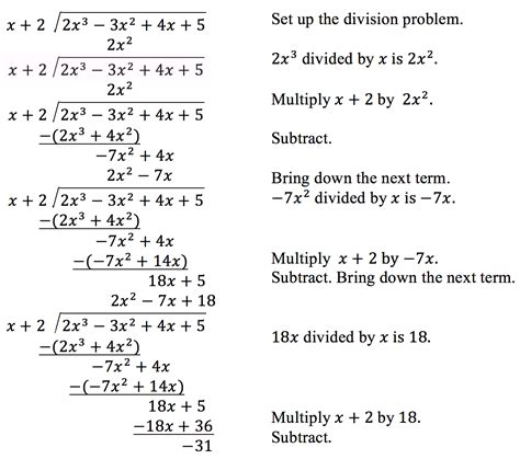 Mba Only Considers Division Coursework Grades by Dividing Polynomials Using Division Worksheets 1000