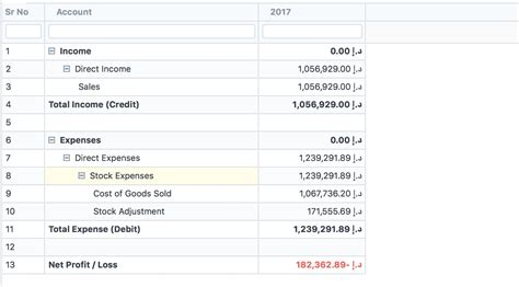 how to create an income statement in xero