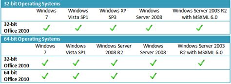 Microsoft Login Uk Microsoft Office 2010 System Requirements Same As 2k7