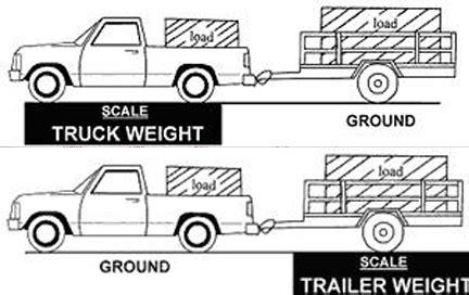 official brake and light adjustment certificate helpful links brasier truck sales and service