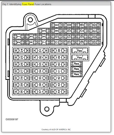 vw cabrio ignition switch wiring diagram wiring diagram