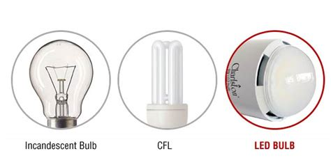 Led Light Bulbs Buying Guide How To Choose The Right L Difference Between Led And Incandescent Light Bulb