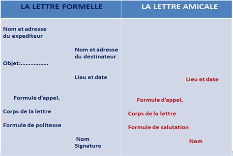 Exemple De Lettre Amicale formule de politesse lettre amicale lettre de motivation
