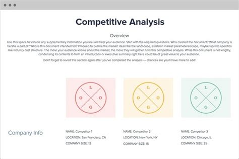 How To Quickly Conduct Competitive Analysis Creating Competitor Array Can Be Time Consuming Competitive Analysis Template Ux