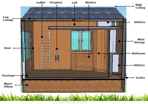 30 square meters in feet richard crume if you want a really green living space