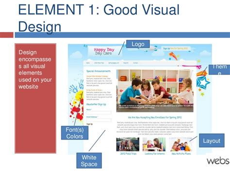 good page layout design elements 6 key elements to a good website