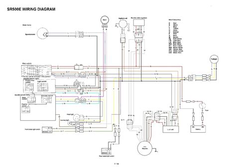 yamaha sr500 wiring diagram wiring diagram with description