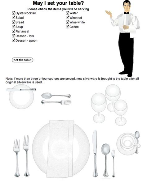 how to set the table how to set the table properly lifehacker australia