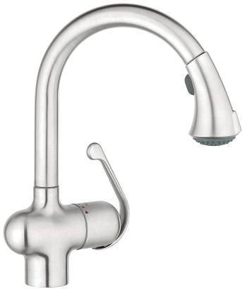 grohe kitchen faucets grohe for your kitchen grohe grohe ladylux caf 233 single lever sink mixer 1 2 quot 33755