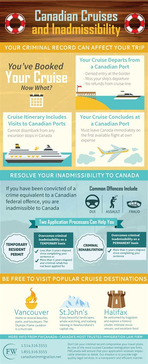 How Is A Dui On Your Criminal Record Vancouver Is One Of Canada S Most Popular Coastal Cities For Cruise Itineraries