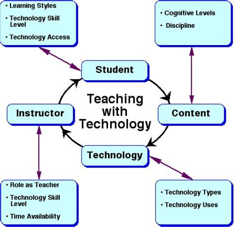 student leadership challenge summary ส ตะว น เมษายน 2012