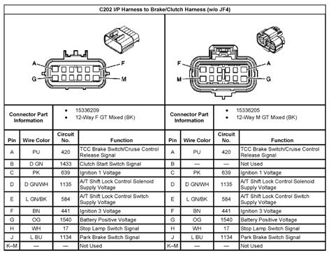 2004 gmc wiring diagram efcaviation