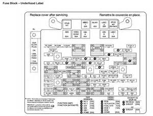 2007 chevy silverado 1500 fuse box diagram