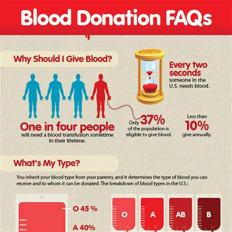 can you give blood if you have a tattoo quotes about annual giving 33 quotes
