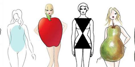Tempat Bumbu Bentuk Apel jenis jenis penyakit sesuai dengan bentuk tubuh