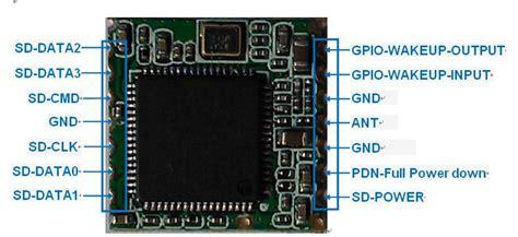 avastar spw wifi module pinout  pin usb