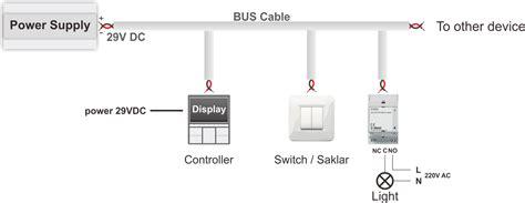 free lighting diagrams lighting circuit elsavadorla