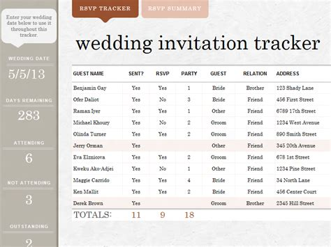 Wedding Invite Tracker Templates Awesome Works Great Event Planning Ideas Pinterest Rsvp Tracker Template