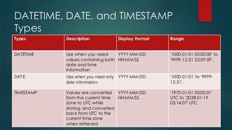 mysql date format unix time mysql data types