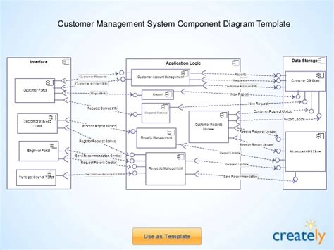 website component diagram component diagram templates by creately