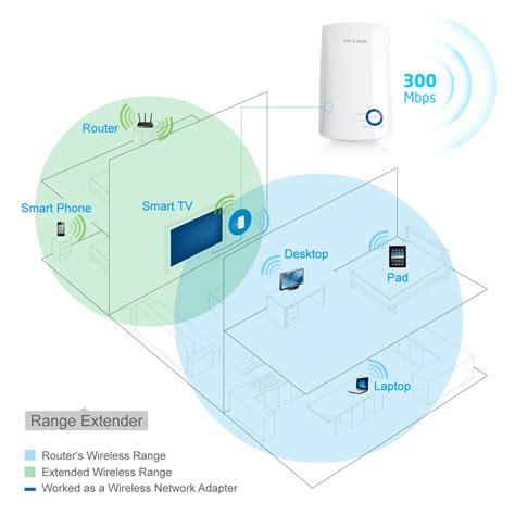 Wifi Range Extender Tp Link tp link n300 wifi range extender for sale in jamaica jadeals
