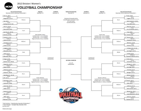 printable volleyball bracket funny ncaa bracket names 2015 newhairstylesformen2014 com