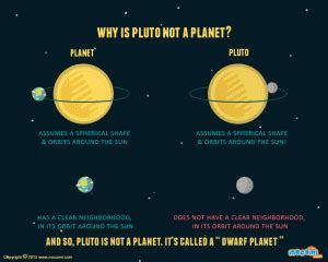 why isn't pluto a planet? – the wildcat voice