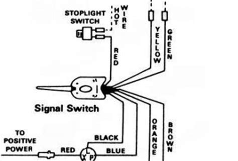 jeep cj7 headlight diagram jeep free engine image for