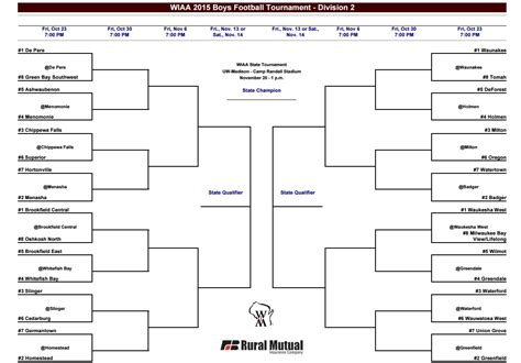 section 3 football playoffs bracket search results for 2016 nfl bracket calendar 2015