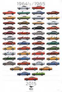 ford mustang pictures by year the new poster on my wall mustang