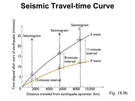 earthquakes earth systems science