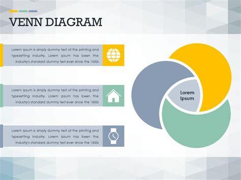 venn diagram powerpoint template venn diagram powerpoint slide presentationdesign