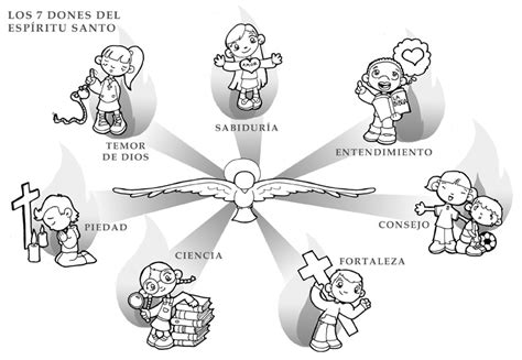 los frutos del espiritu santo para colorear dibujos para catequesis los dones del esp 205 ritu santo
